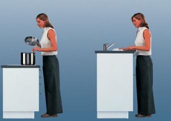 Werkhoogtes in een keuken: afwassen en koken