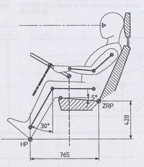bestuurdersstoel bus ergonomie site