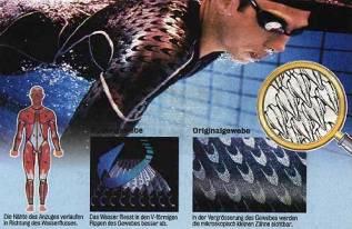 Het haaienvinnenpak of Fastskin van Speedo.