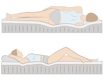 Een goed bed ondersteunt het lichaam, zorgt voor drukverdeling en biedt een goed slaapklimaat. De combinatie bedbodem, matras en hoofdkussen zorgen hiervoor.