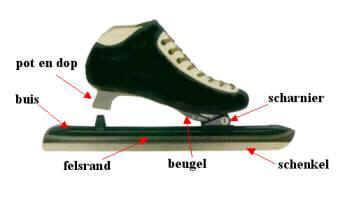 Klapschaat met scharnier onder de voet
