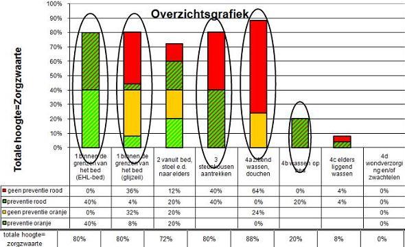 Resultaten Tilthermometer
