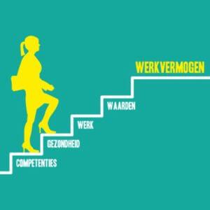 Vijf stappen van werkvermogen
