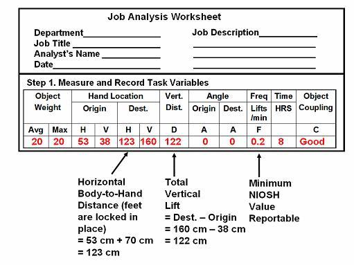Ingevuld voorbeeld NIOSH methode